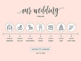 Modèle vectoriel de chronologie de mariage