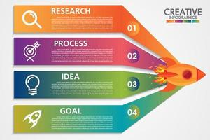 Conception de modèle d'infographie avec 4 étapes de lancement de fusée ou de vaisseau spatial vecteur