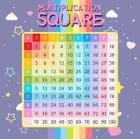 Multiplication mathématique arc-en-ciel carré