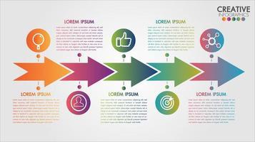 Flèche dégradée 5 étapes chronologie infographique vecteur