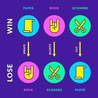 papier de roche ciseaux main jeu règles de conception vecteur