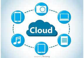 Vector de concept de Cloud Computing