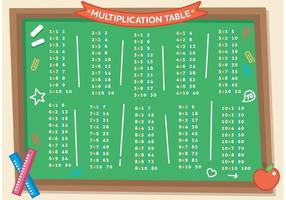 Vector de table de mathématiques multiplication