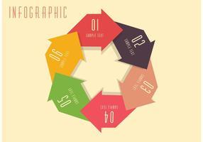 Concept d'affaires Vector Circle gratuit