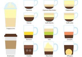 Menu icône vecteur café