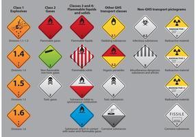Pictogrammes de vecteur de danger GHS