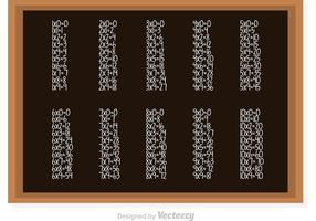 Table de multiplication sur la planche
