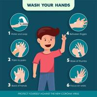 affiche avec garçon montrant comment se laver les mains