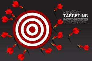 plusieurs flèches manquant la cible