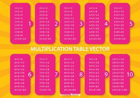 Illustration de table de multiplication vecteur