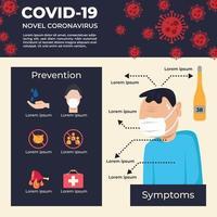 affiche des symptômes de covid-19