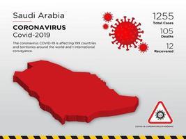 carte des pays touchés par le coronavirus en Arabie saoudite vecteur