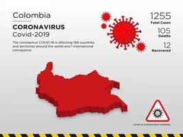 carte du pays touché par la propagation du coronavirus en Colombie vecteur