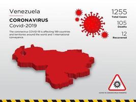 la carte du pays touché par le coronavirus au Venezuela vecteur