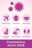 affiche violette montrant les moyens de prévenir la covid-19
