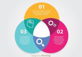 Diagramme infographique Venn vecteur