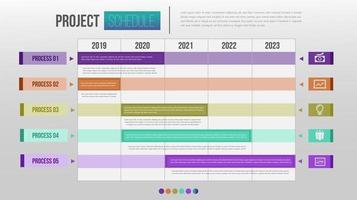 tableau du calendrier du projet