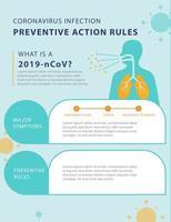 Affiche des symptômes d'infection 2019-ncov vecteur