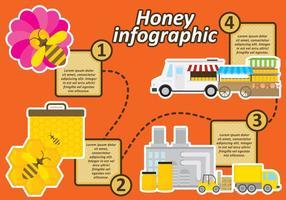 Infographie de miel vecteur
