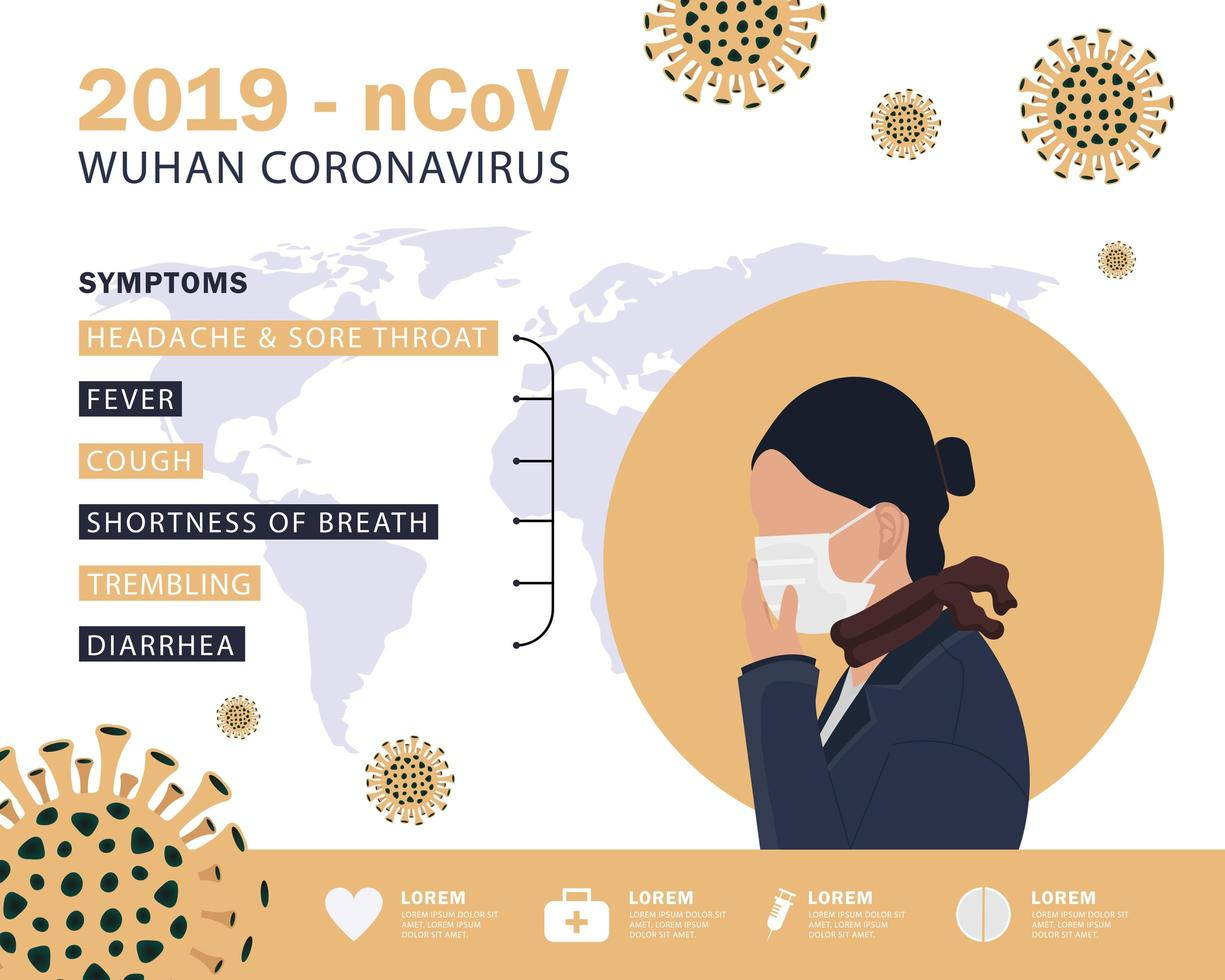 infográfico de coronavírus covid-19 ou 2019-ncov vetor
