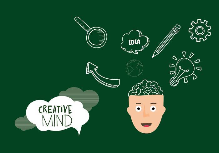 Vetor da mente do conceito criativo