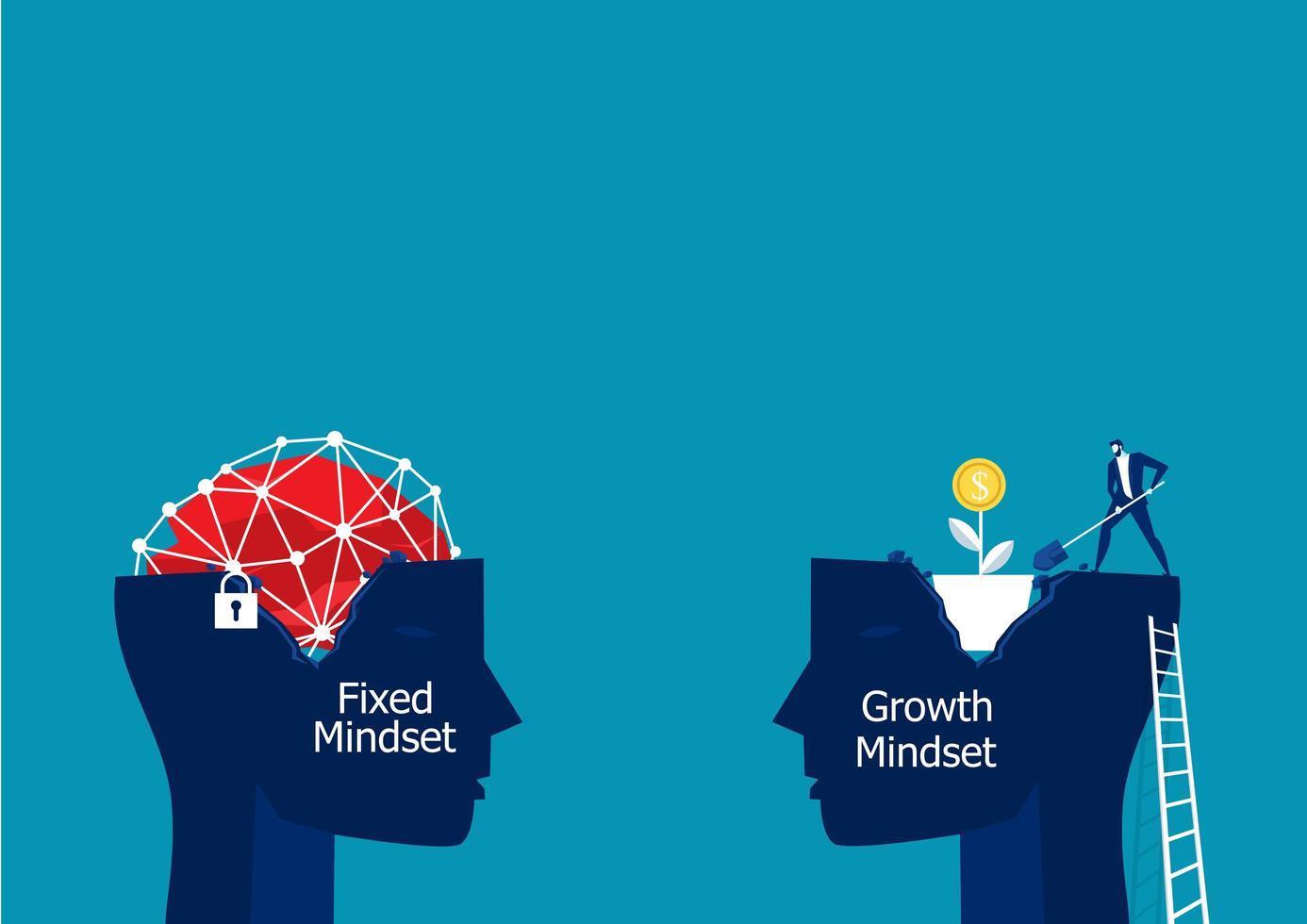 cabeça de mentalidade fixa e cabeça de mentalidade de crescimento vetor