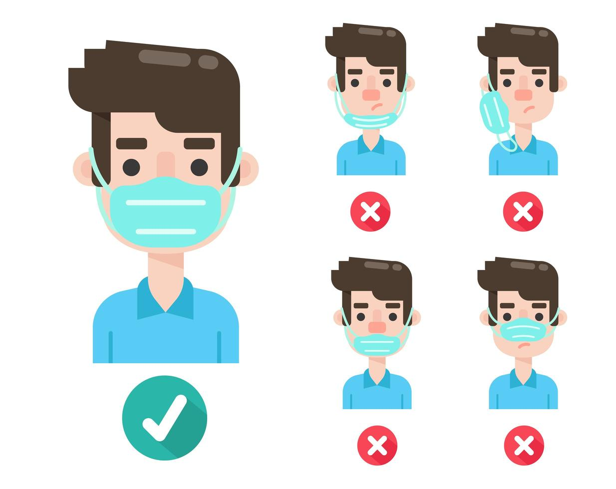 diagrama com o uso incorreto de máscaras faciais vetor
