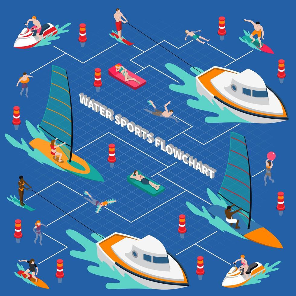fluxograma de pessoas isométricas de esportes aquáticos vetor