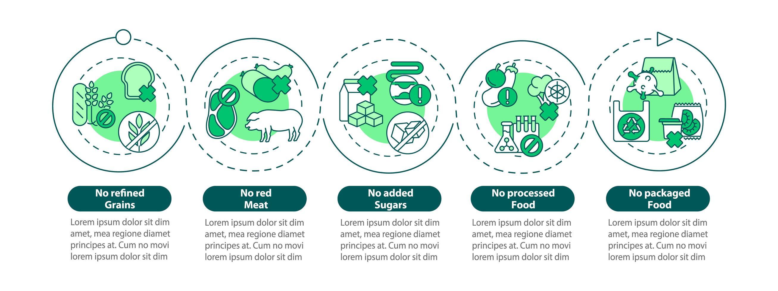 modelo de infográfico de vetor de dieta sustentável