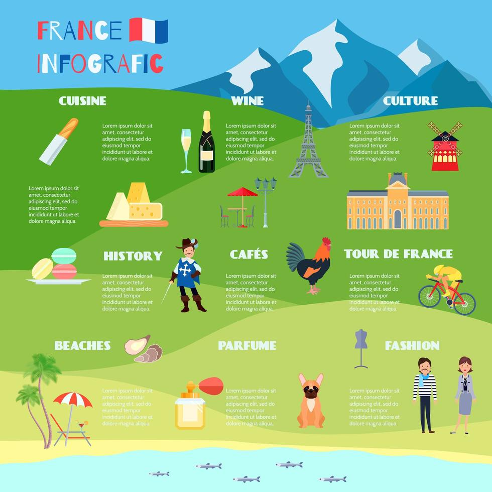 infográfico sobre a França vetor