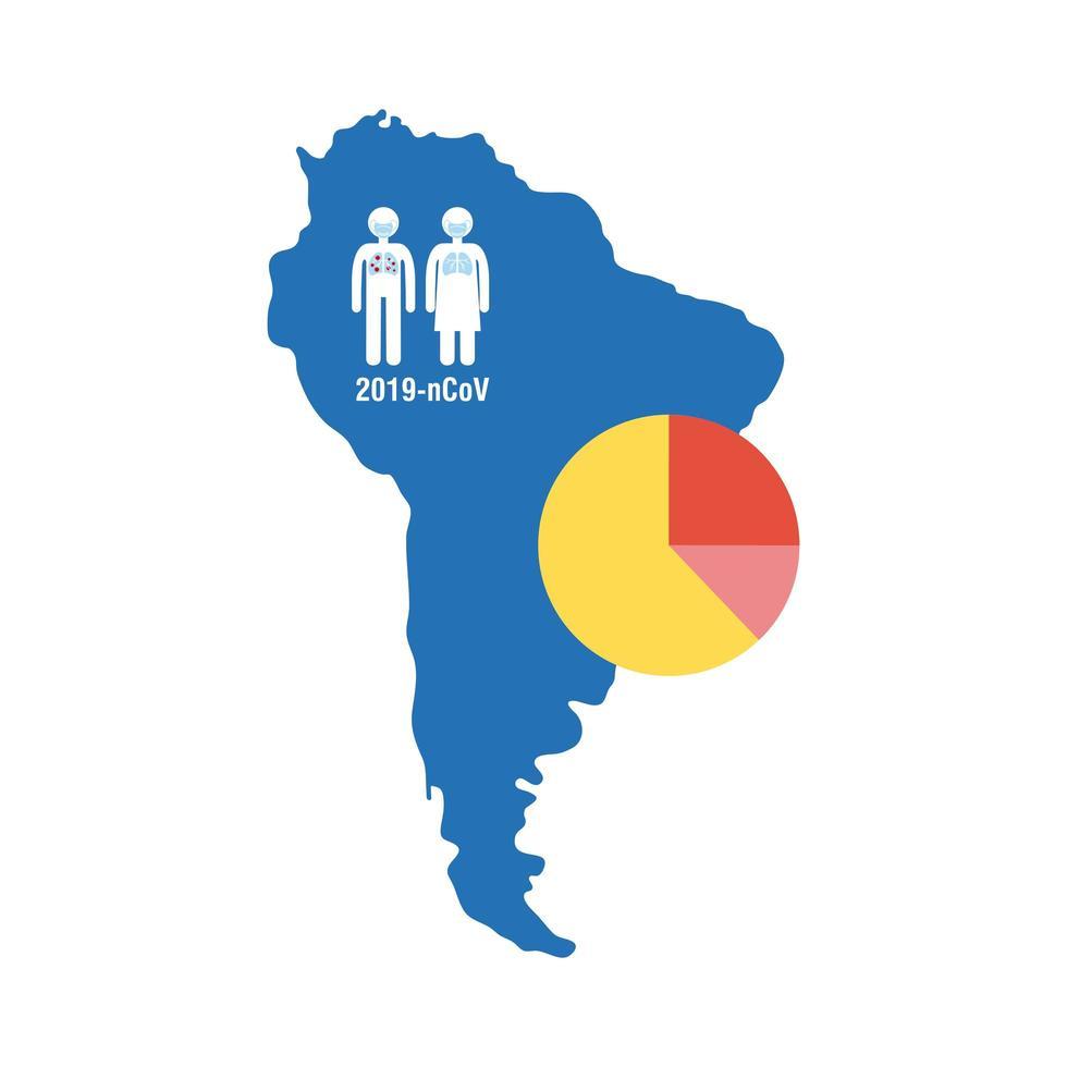 mapa da América do Sul com ícone do infográfico de coronavírus vetor
