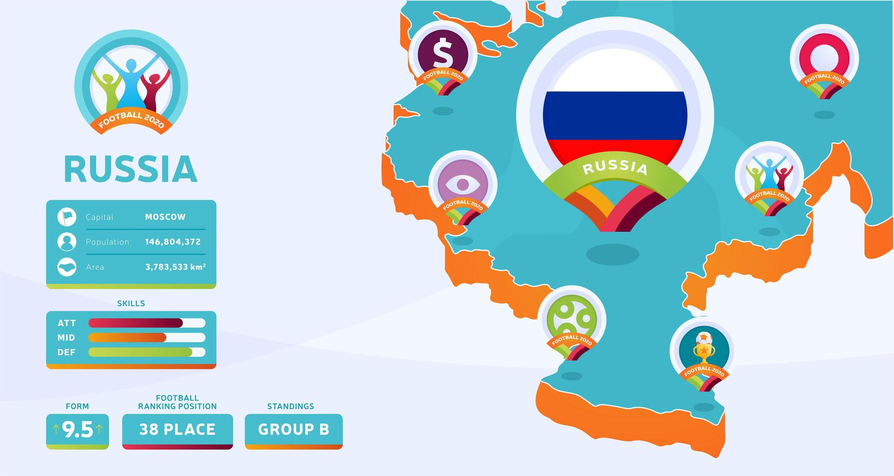 mapa isométrico de ilustração vetorial de país da Federação da Rússia. infográfico da fase final do torneio de futebol 2020 e informações do país. cores e estilo do campeonato oficial vetor