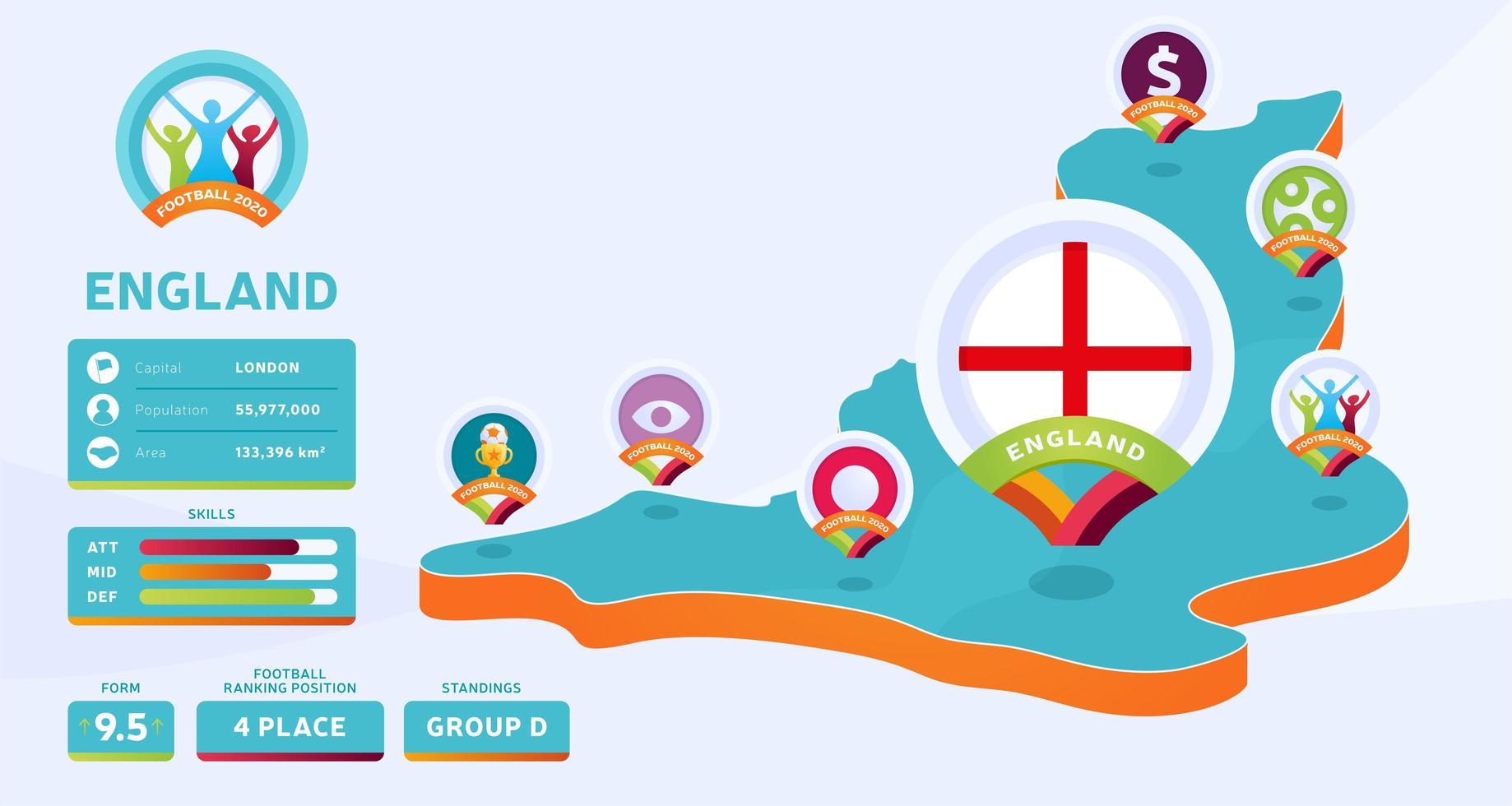 mapa isométrico da ilustração vetorial do país da Inglaterra. infográfico da fase final do torneio de futebol 2020 e informações do país. cores e estilo do campeonato oficial vetor