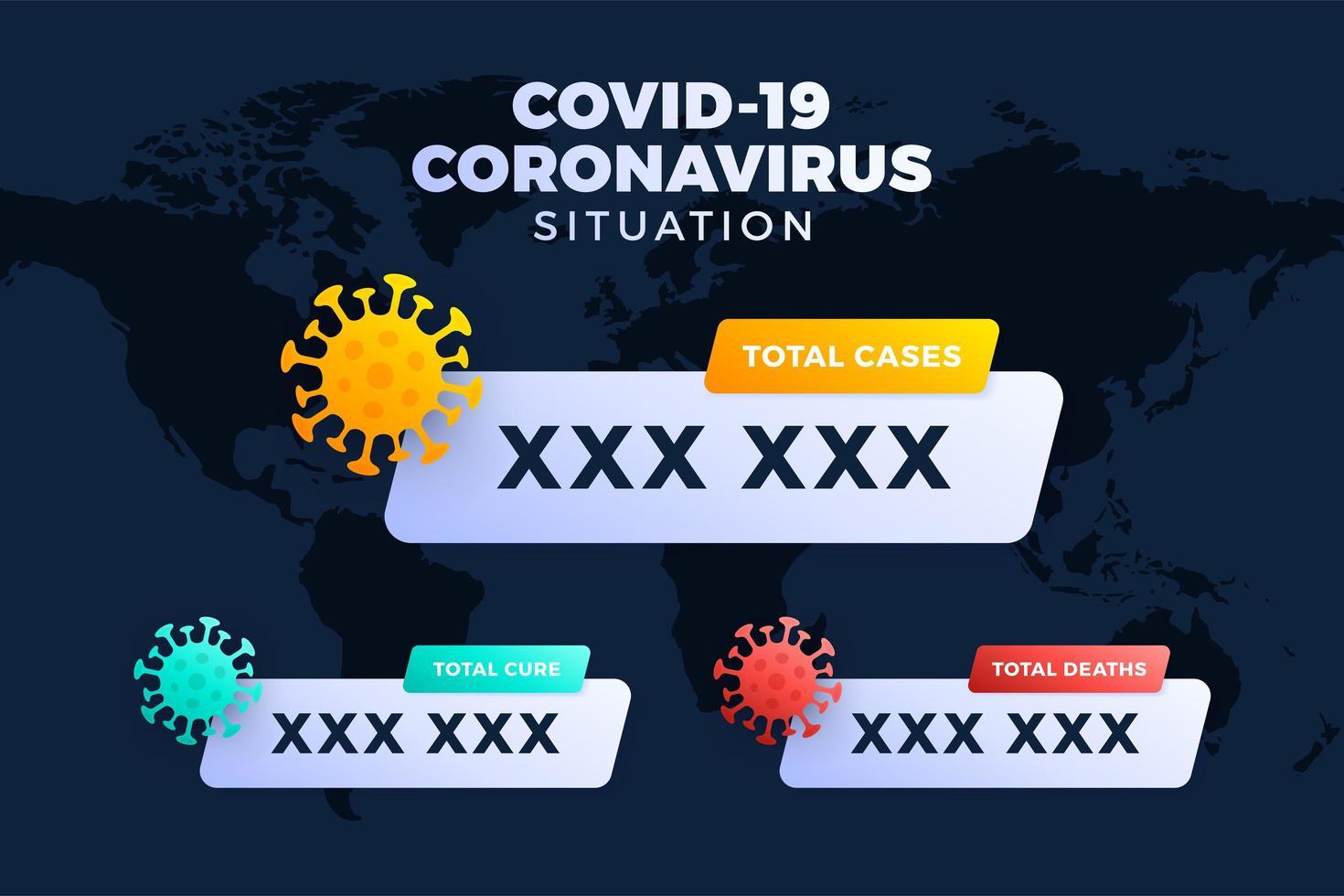 covid-19, covid 19 mapear casos confirmados, cura, mortes relatadas em todo o mundo. atualização da situação da doença coronavírus em 2019 em todo o mundo. mapas e manchetes de notícias mostram situação e histórico de estatísticas vetor