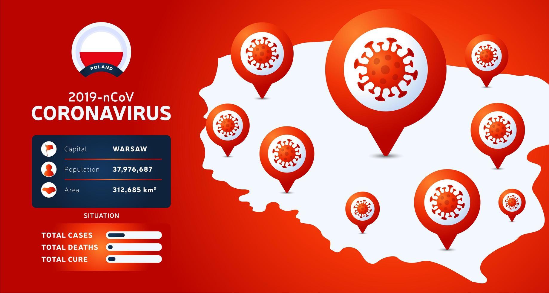 surto de coronavírus em wuhan, china. esteja atento a novos surtos de coronavírus na polônia. disseminação do novo fundo do coronavírus. vetor