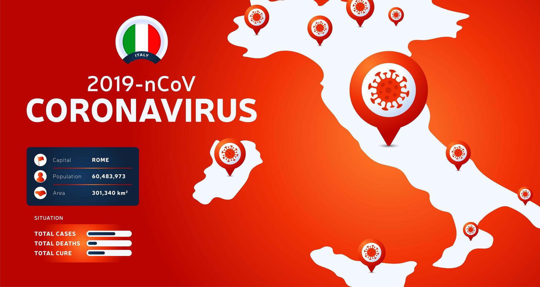 surto de coronavírus em wuhan, china. esteja atento a novos surtos de coronavírus na Itália. disseminação do novo fundo do coronavírus. vetor