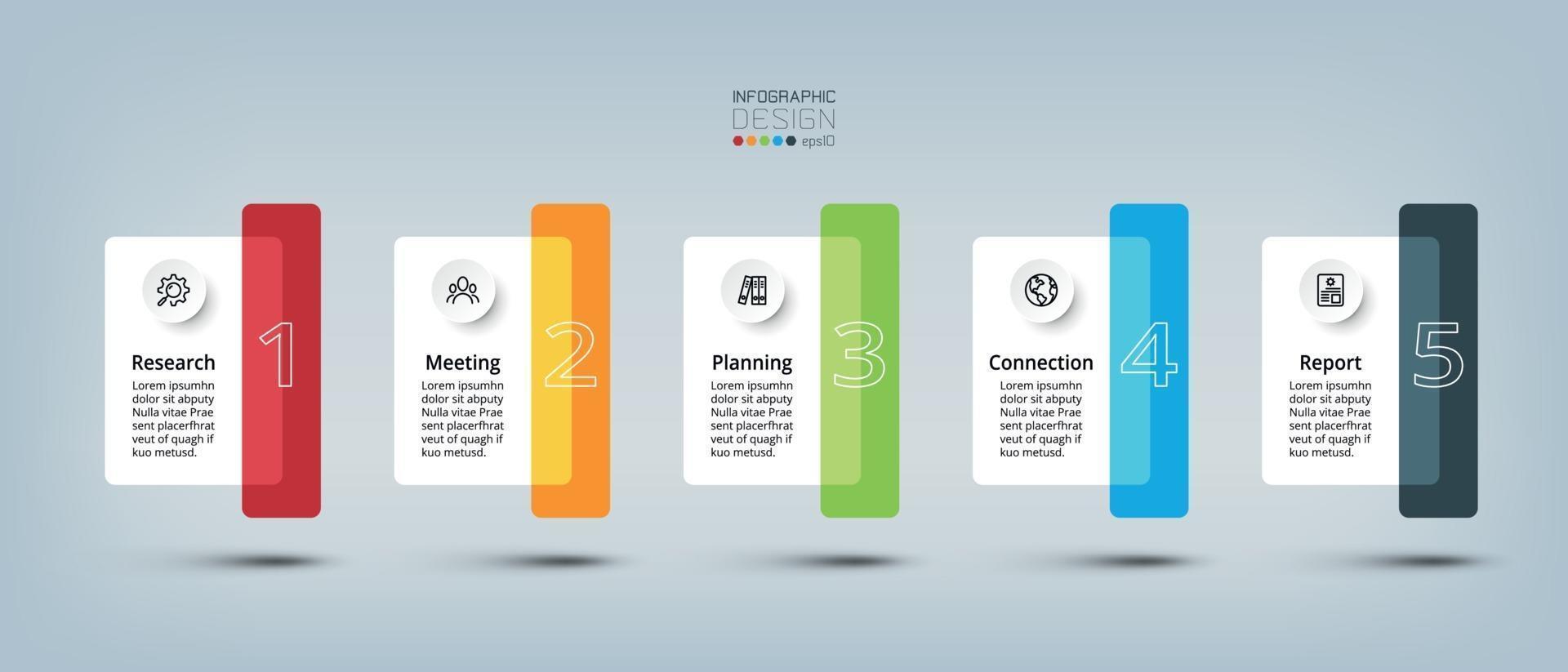 desenho quadrado moderno com 5 procedimentos de trabalho para apresentação de resultados e capacidades para negócios, organização, empresa e marketing. infográfico de vetor. vetor