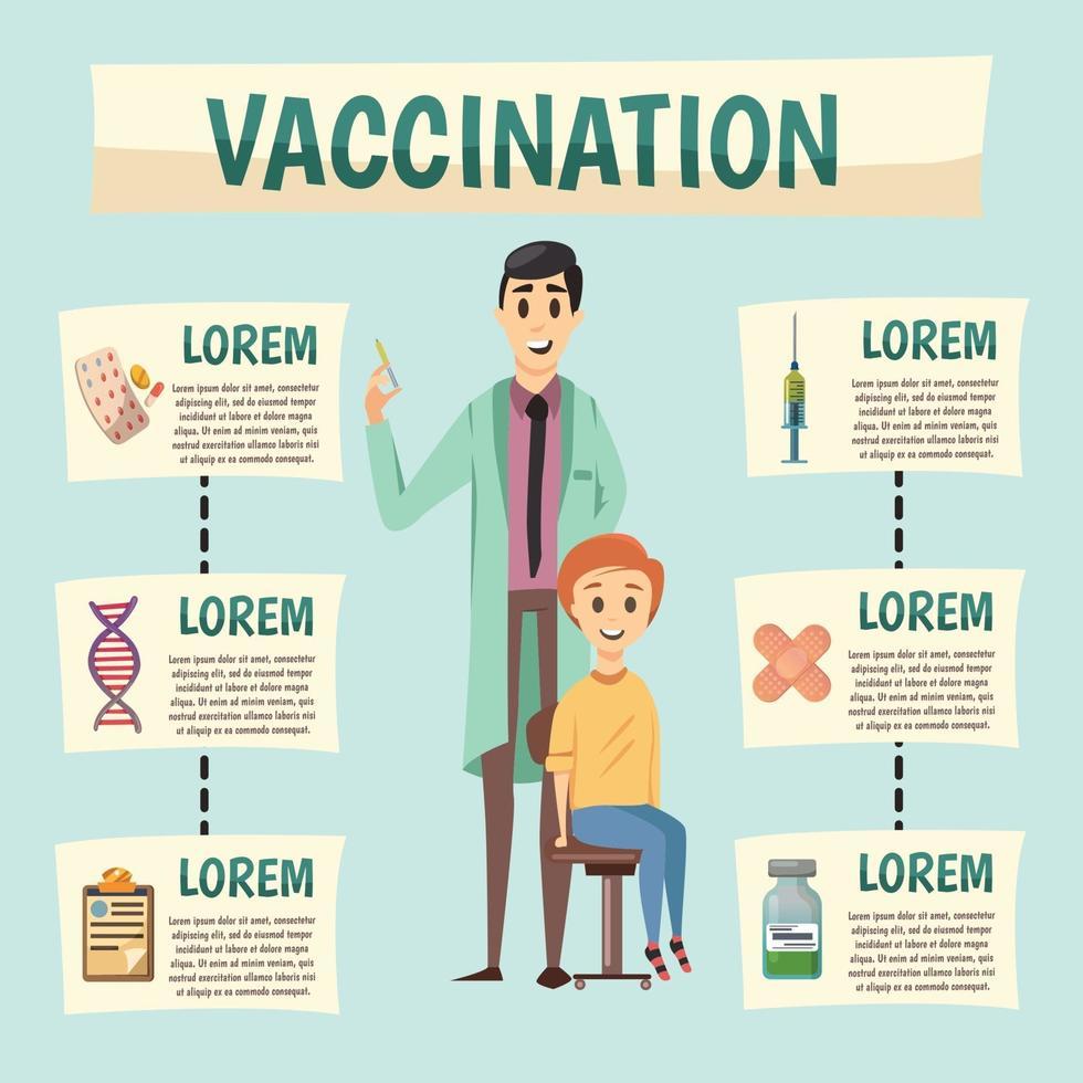 vacinação obrigatória fundo ortogonal vetor