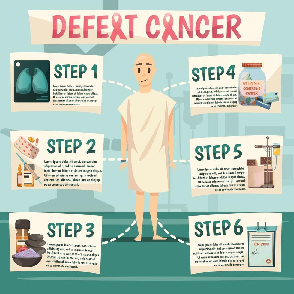 derrotar câncer ortogonal fluxograma vetor