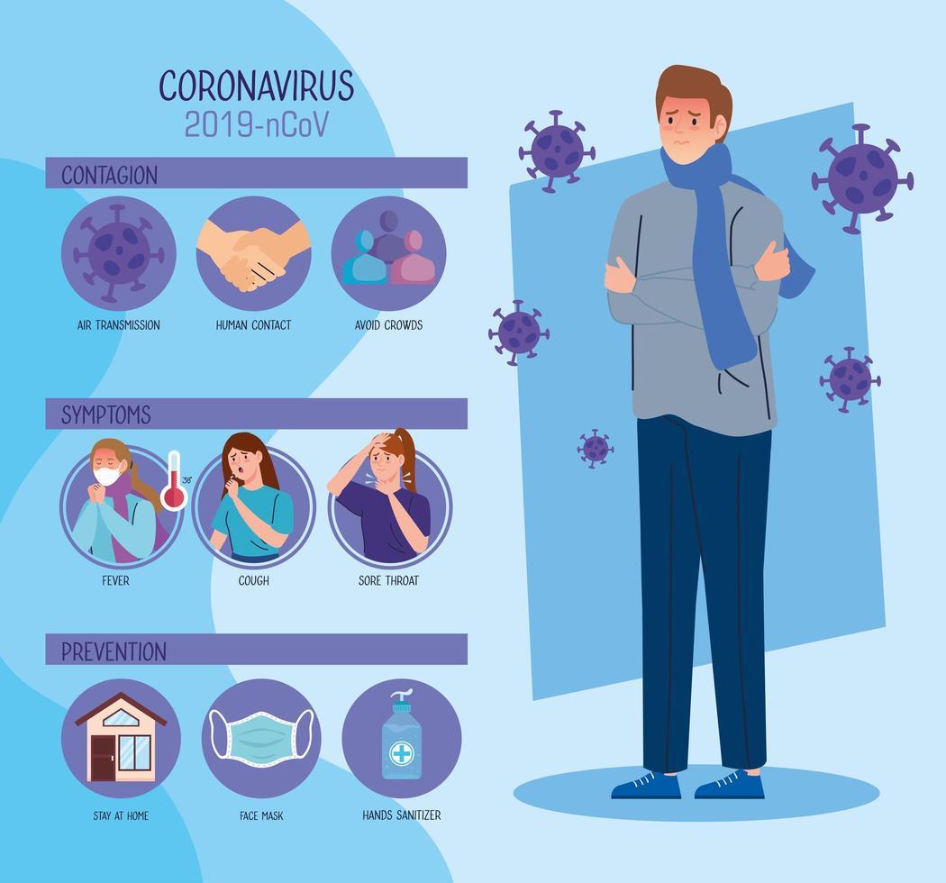jovem com infográfico cobiçado de 19 sintomas vetor