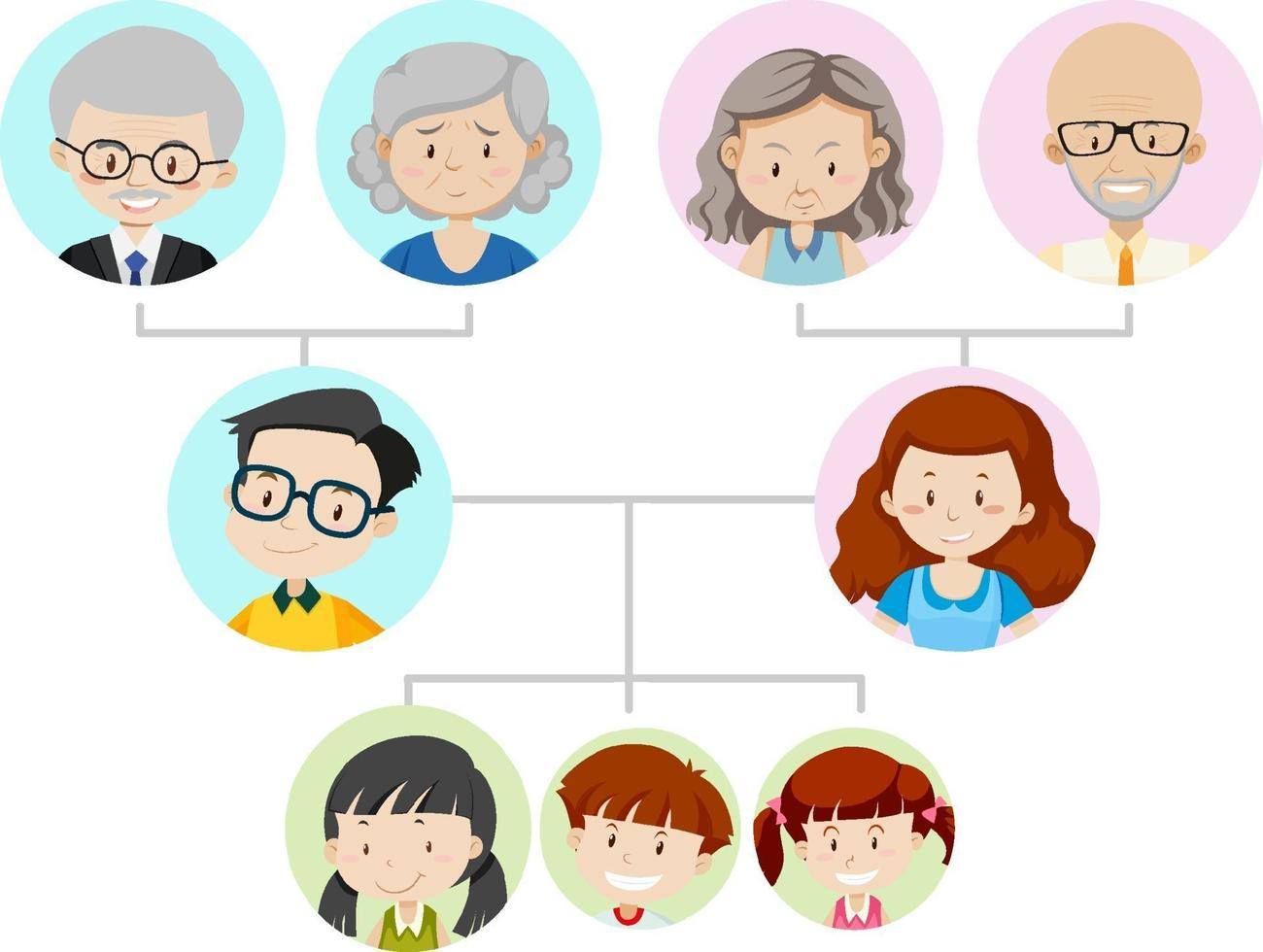 diagrama mostrando árvore genealógica de três gerações vetor