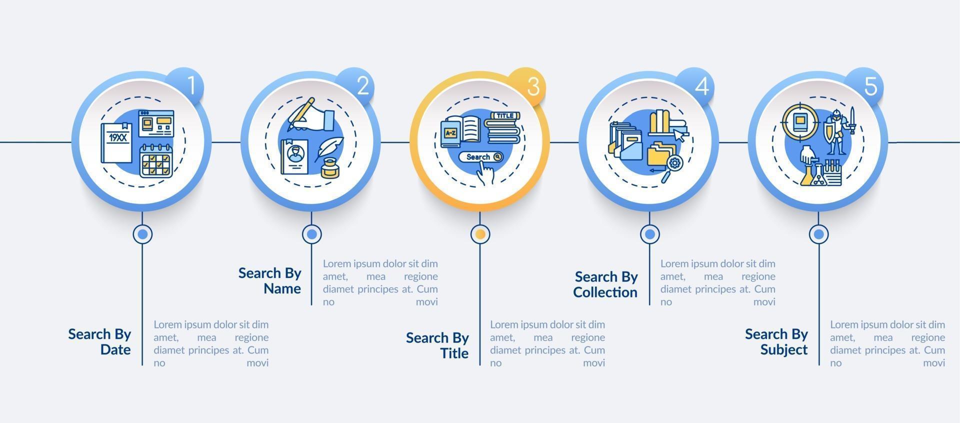 modelo de infográfico de vetor de acesso a informações de biblioteca on-line