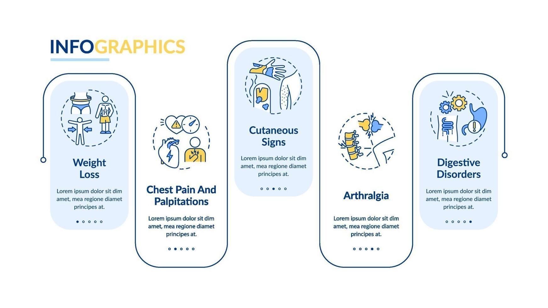 modelo de infográfico de vetor de indicações clínicas