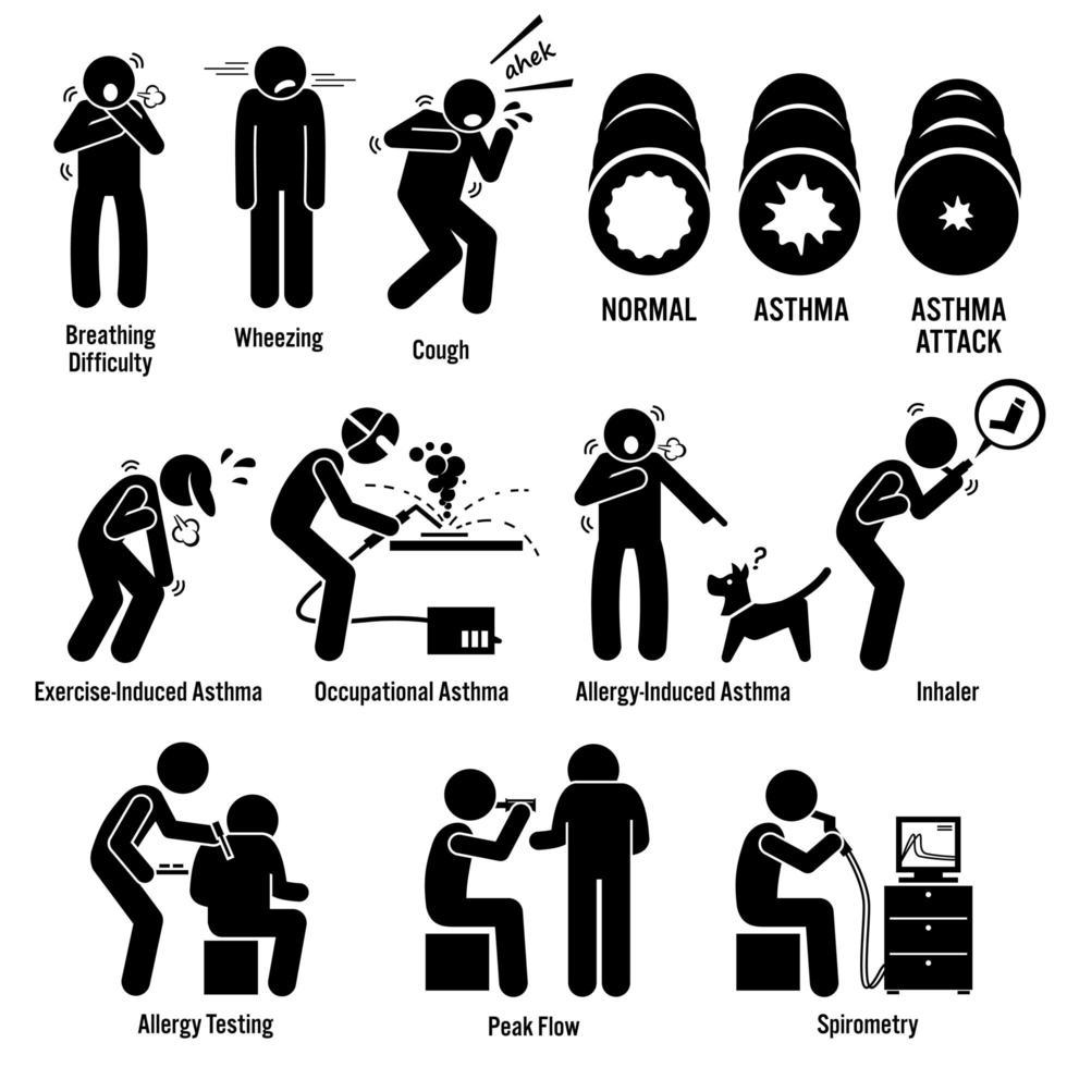 asma doença stick figura ícones de pictograma. ilustrações mostrando paciente com asma tendo ataque de asma. vetor