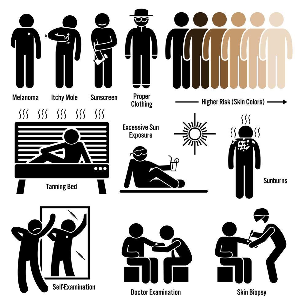 Sintomas de câncer de pele de melanoma causa ícones de pictograma de figura de palito de diagnóstico de fatores de risco. vetor