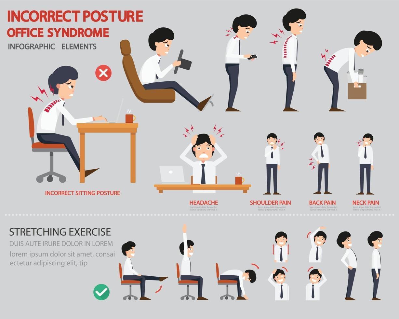 infográfico de postura incorreta e síndrome de escritório vetor