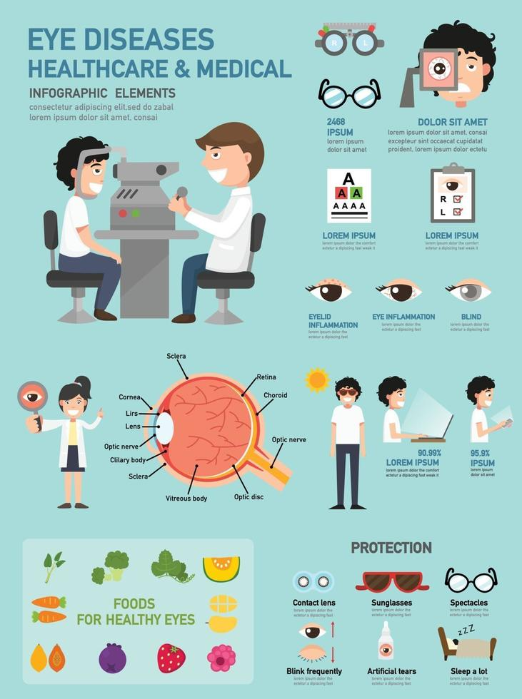 doenças oculares saúde e infográfico médico vetor