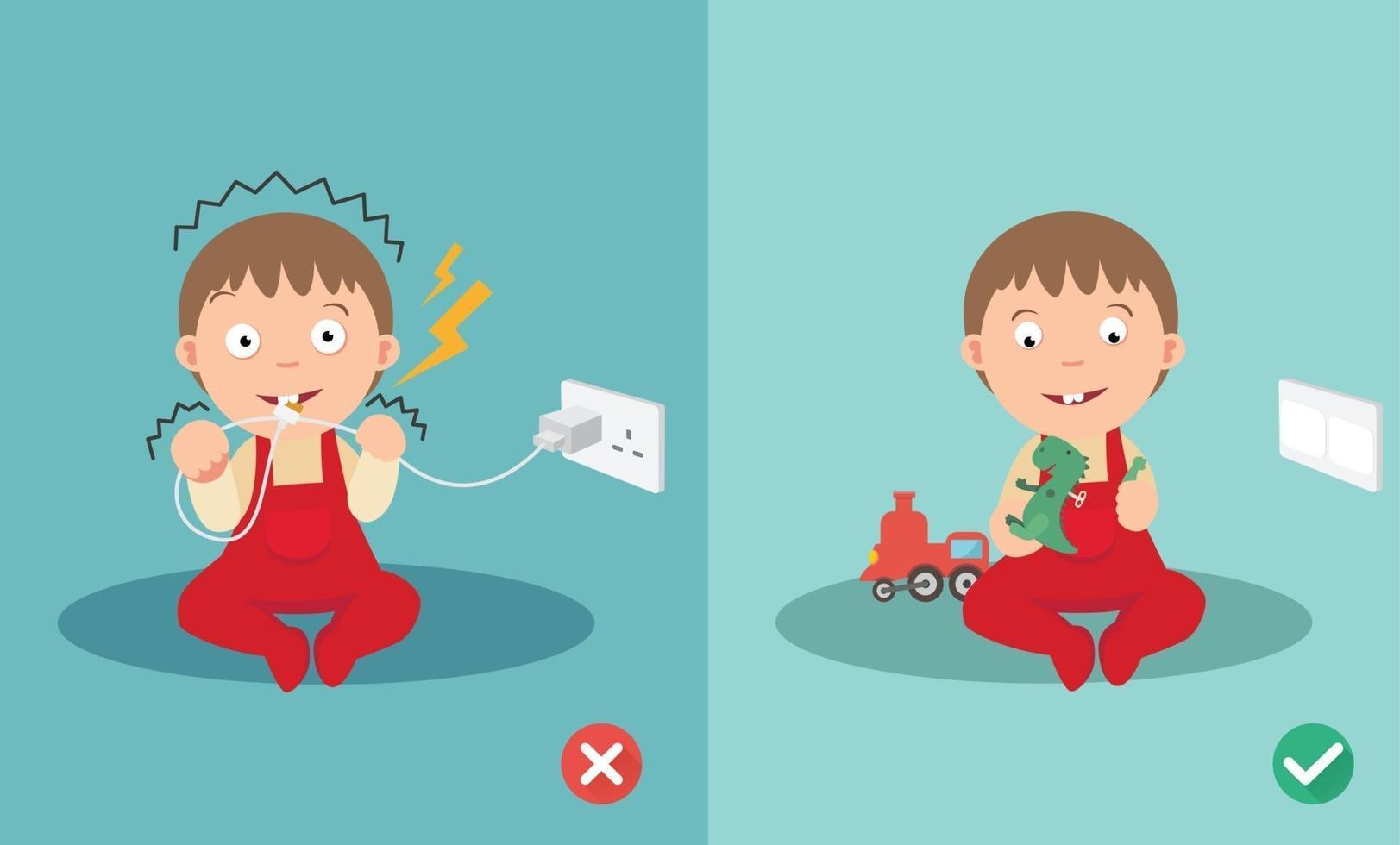 errado e certo para risco de choque elétrico de segurança. vetor