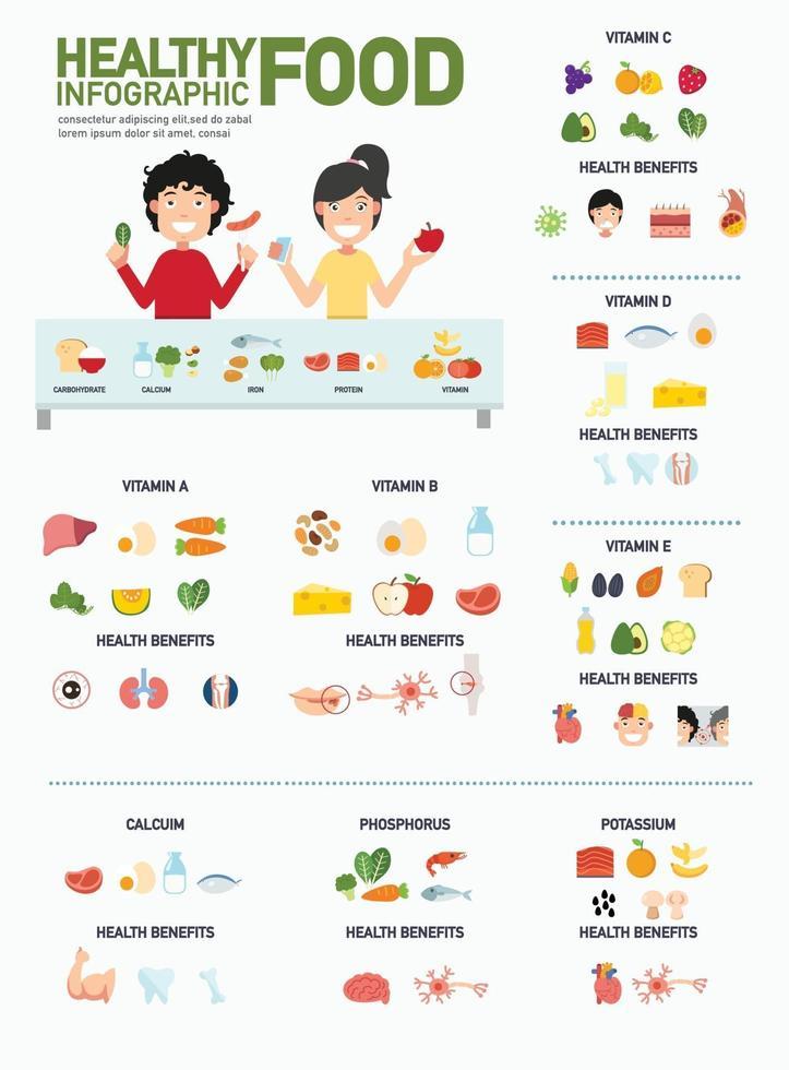 infográficos de alimentos saudáveis. vetor