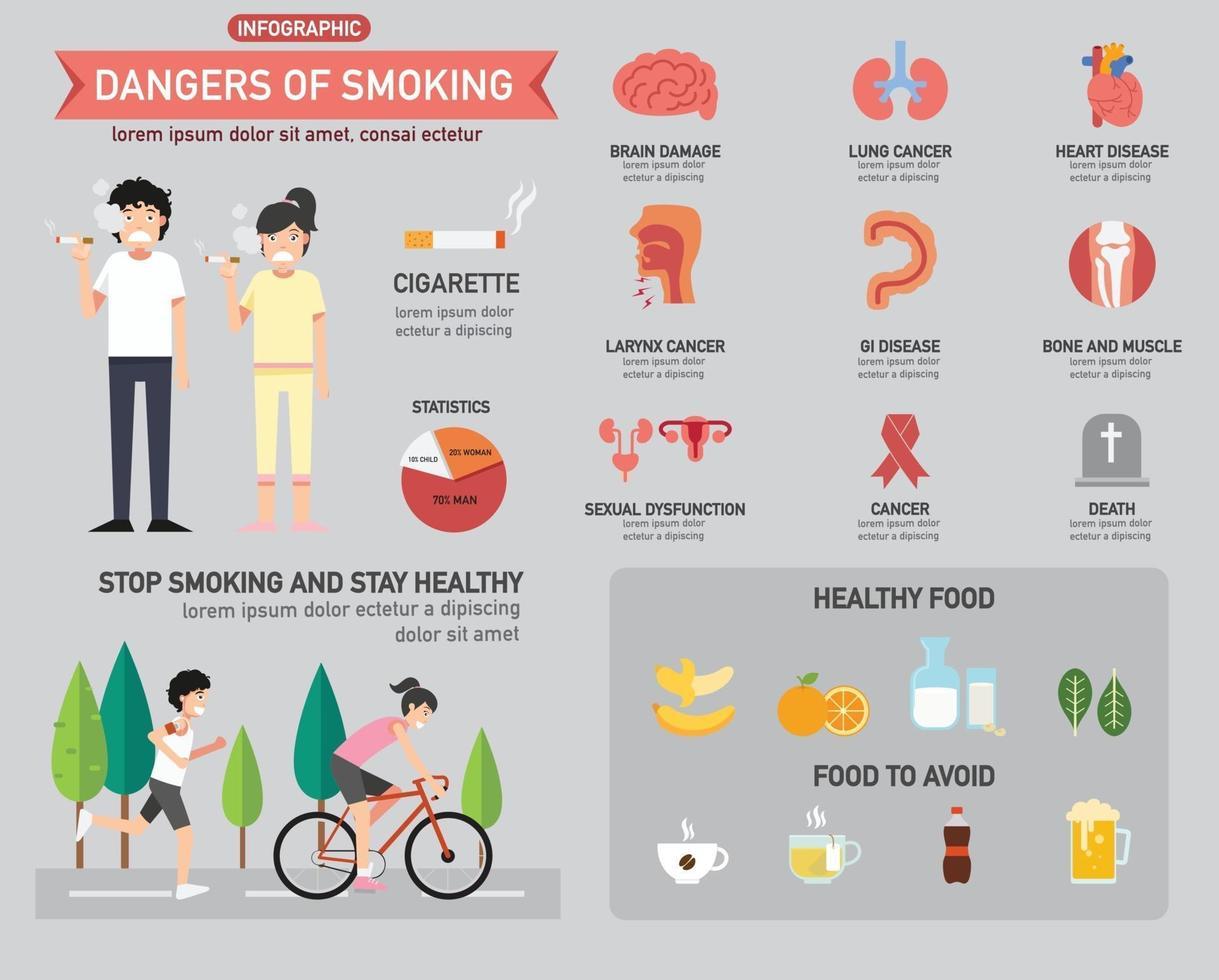 perigos de fumar infographics.vector vetor